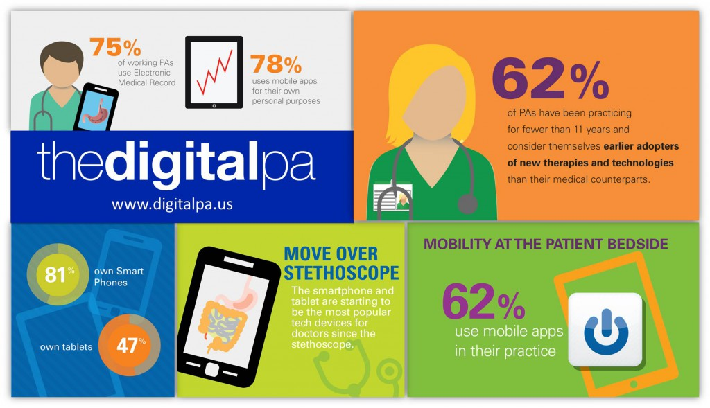 PAs are going Digital